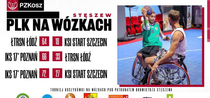 II liga turniej Poznań